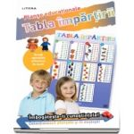 Tabla impartirii. Planse educationale