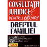 Consultatii juridice pentru fiecare - Dreptul familiei