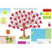 Calendarul Naturii. Intalnirea de Dimineata - Arborele grupei sau clasei