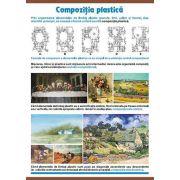 Compozitia plastica - Cercul lui Itten. Plansa murala