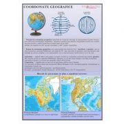 Coordonate geografice
