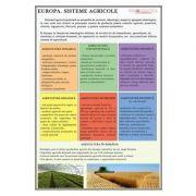 Plansa Europa. Sisteme agricole