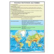 Plansa Placile tectonice ale Terrei
