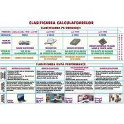 Plansa clasificarea calculatoarelor.  Purtatori de informatie