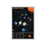 Plansa. Sistemul solar