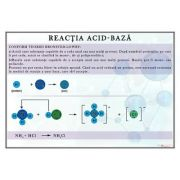 Reactia acid-baza. Plansa