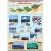Reprezentarea tipurilor de relieft major al continentelor. Structura interna a Pamantului