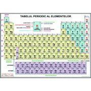 Sistemul periodic al elementelor. Plansa mare