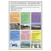 Uniunea Europeana. Transporturile