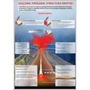 Plansa Vulcanii. Tipologie. Structura eruptiei