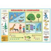 Plansa Masuram si comparam. Instrumente de masurare