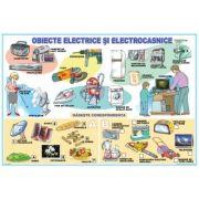 Plansa Obiecte electrice si electrocasnice. Fenomene ale naturii