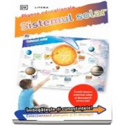 Sistemul solar. Planse educationale
