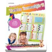 Tabla inmultirii. Planse educationale