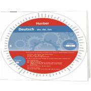 Deutsch. der, die, das Wheel. Deutsch der, die, das Artikel und Plural, HUEBER