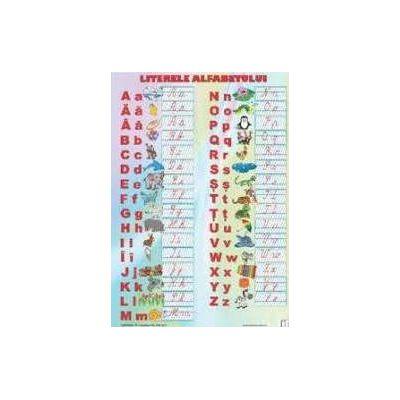 Plansa - Literele Alfabetului