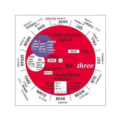 Verbusoleta - Limba engleza - Verbe sistematizate si prezentate prin intermediul unui disc rotitor