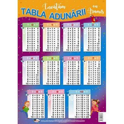 Invatam Tabla adunarii - Plansa format A4