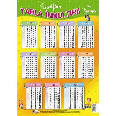 Invatam Tabla inmultirii - Plansa format A4
