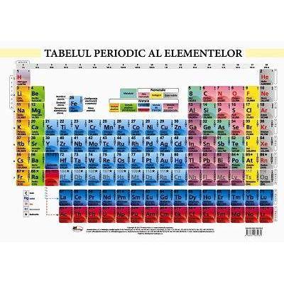 Tabelul periodic al elementelor - Plansa format A4