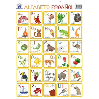 Plansa. Alfabetul ilustrat al limbii spaniole