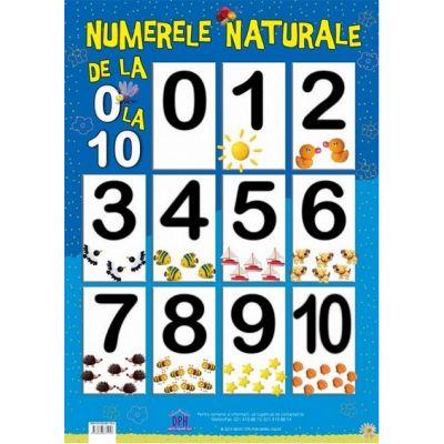 Plansa - Numerele naturale de la 0 la 10